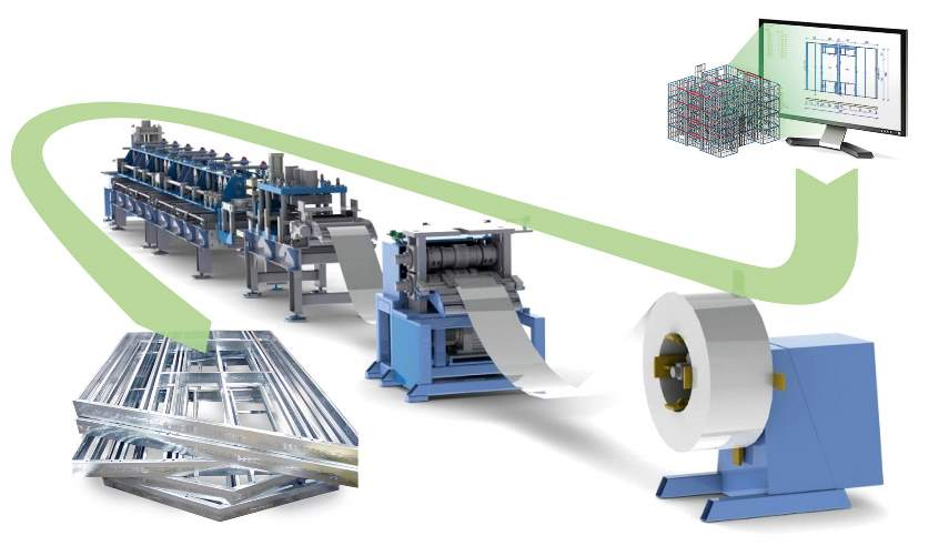 ماشینآلات تولید ال اس اف